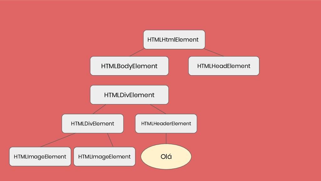 HTMLHtmlElement HTMLBodyElement HTMLHeadElement...
