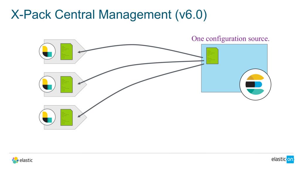 X-Pack Central Management (v6.0) ------- ------...