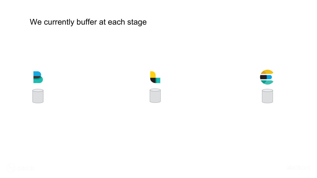 We currently buffer at each stage