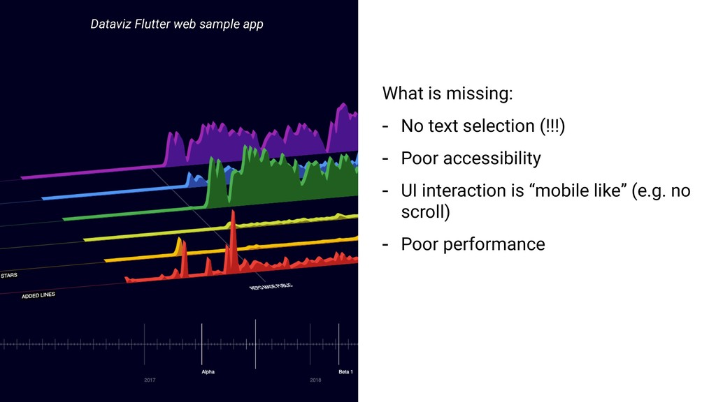 What is missing: - No text selection (!!!) - Po...