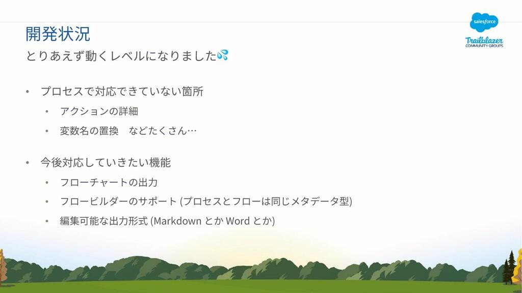 • • • • • • ( ) • (Markdown Word )
