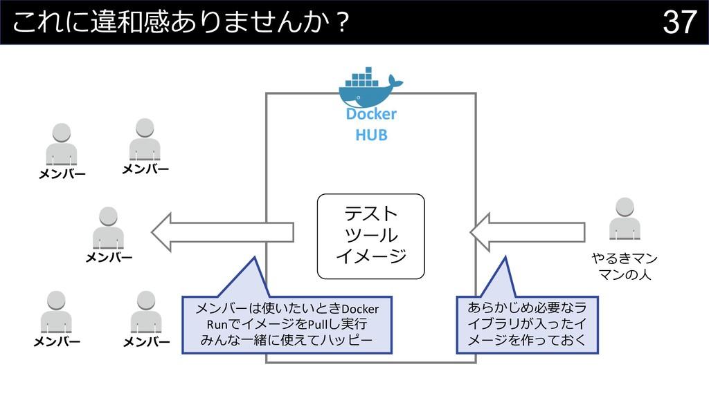 "37  ?:="" Docker HUB   .3 .34 (%)..."
