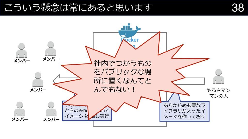38 DCB > Docker HUB    .3 .34 ...
