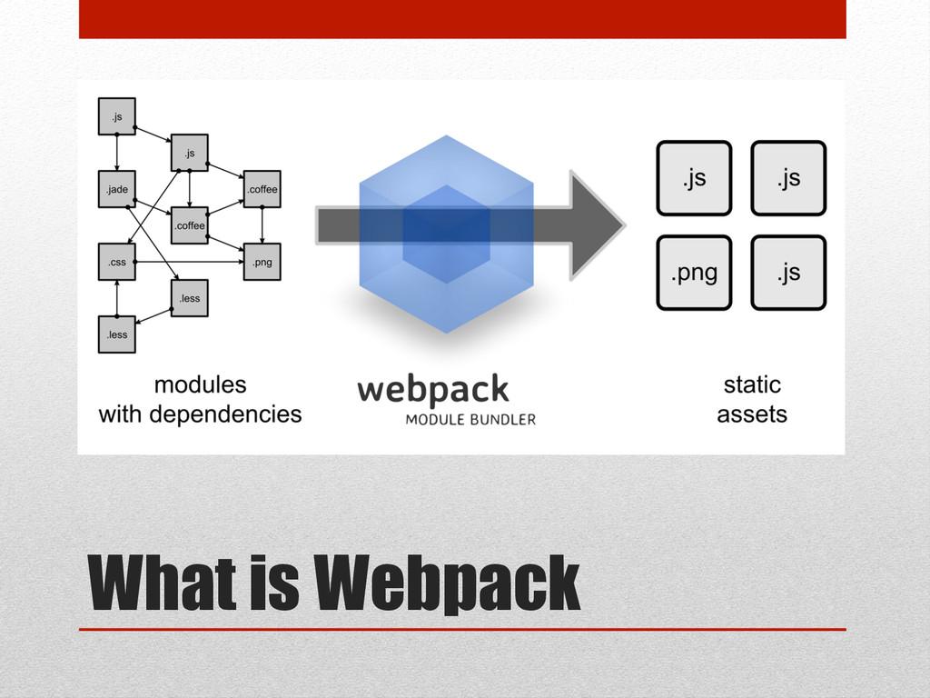 What is Webpack