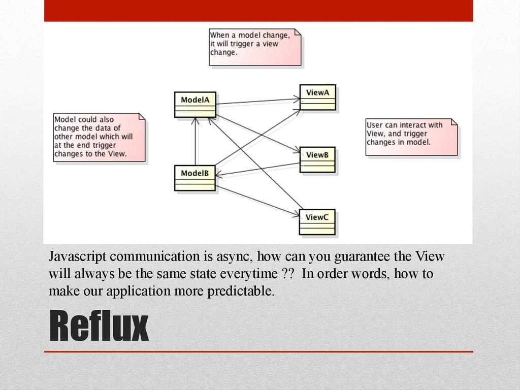 Reflux Javascript communication is async, how c...