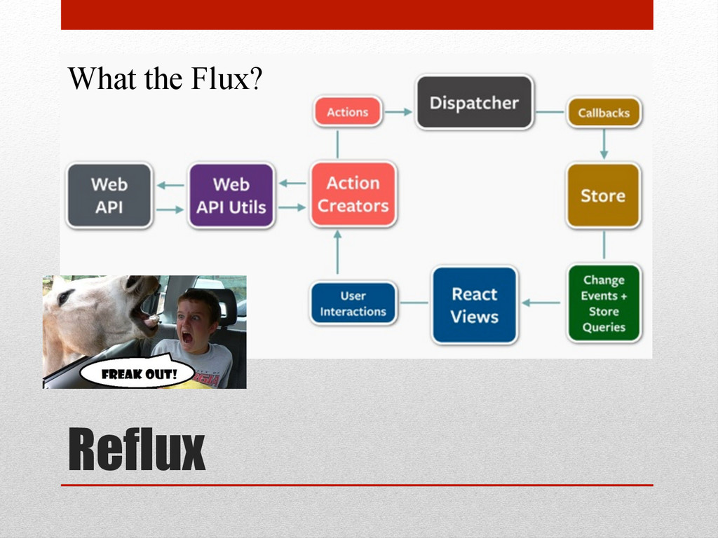 Reflux What the Flux?