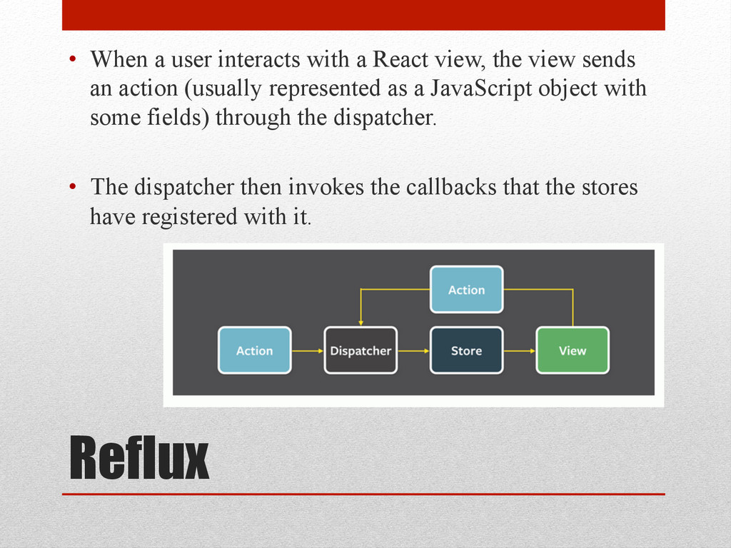 Reflux • When a user interacts with a React vi...