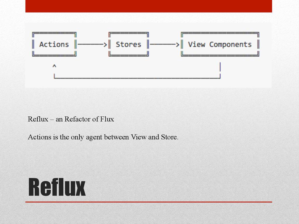 Reflux Reflux – an Refactor of Flux Actions is ...