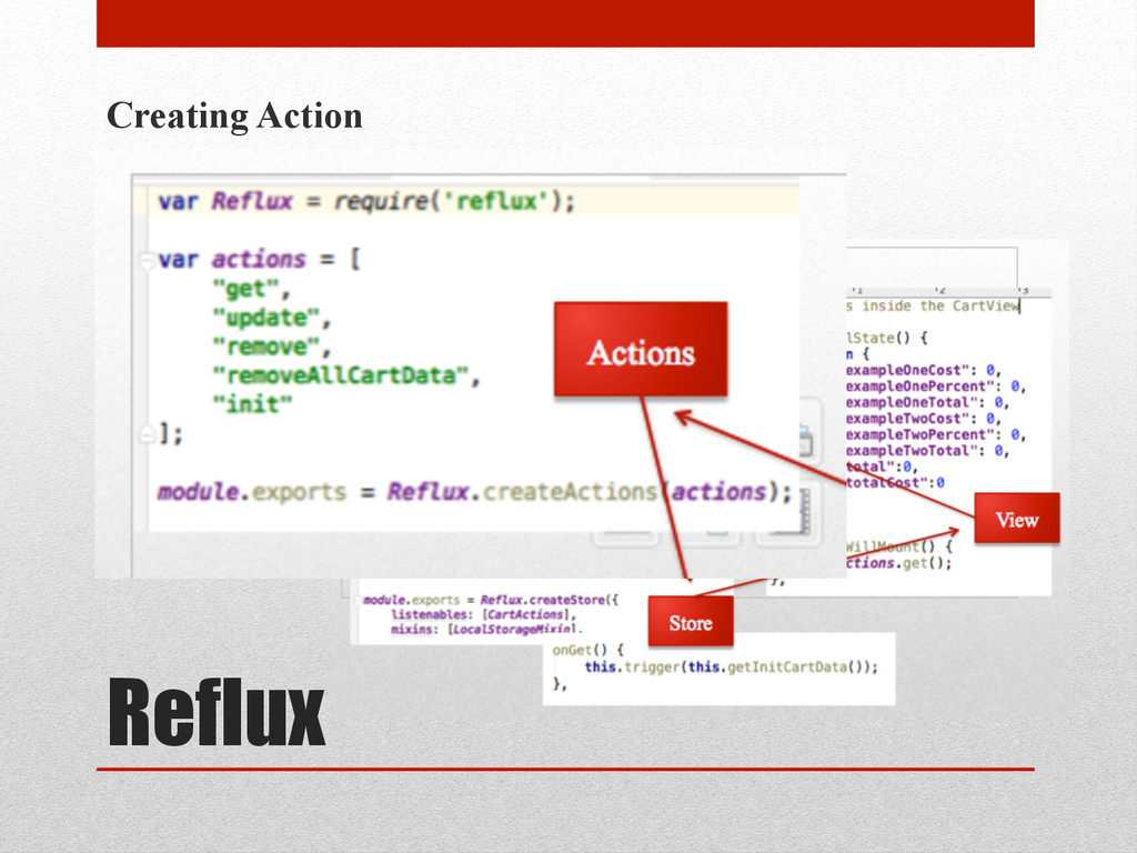 Reflux Creating Action