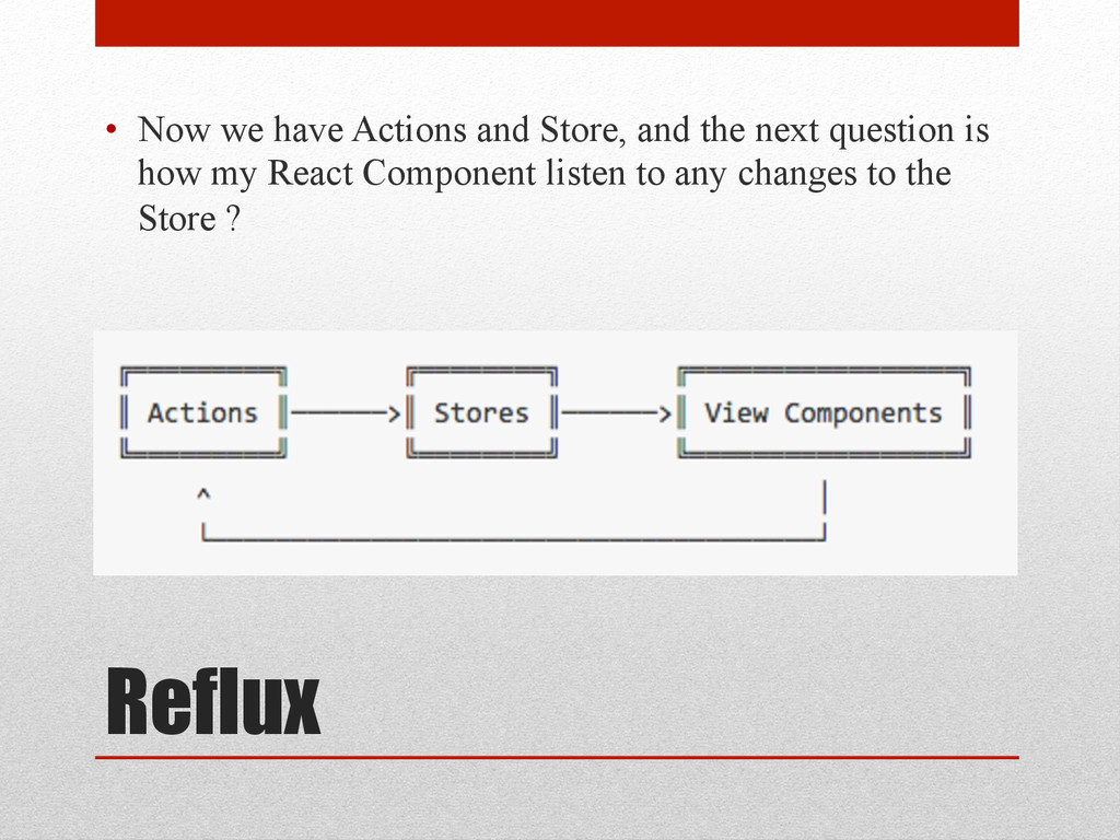 Reflux • Now we have Actions and Store, and th...