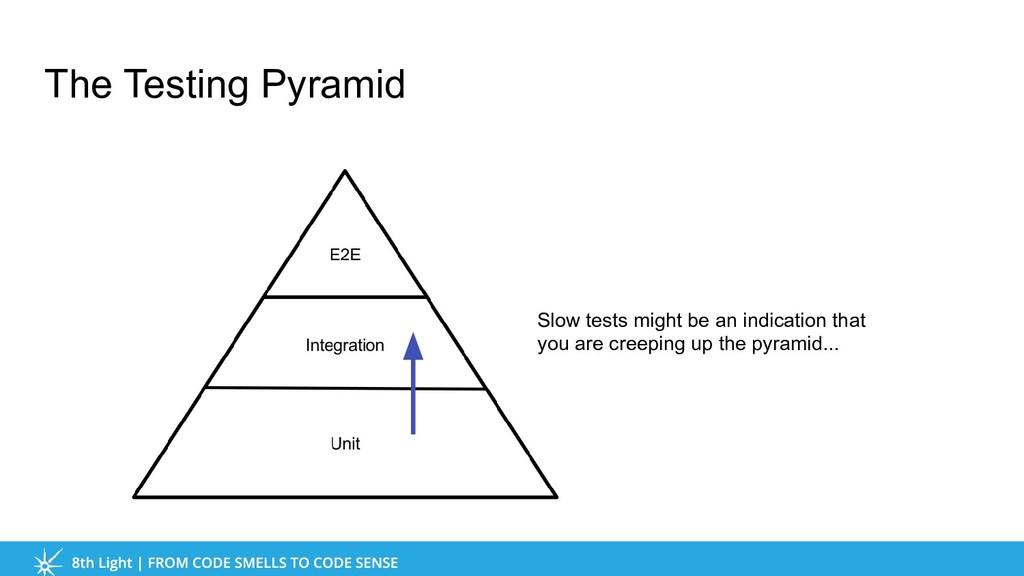 The Testing Pyramid Slow tests might be an indi...