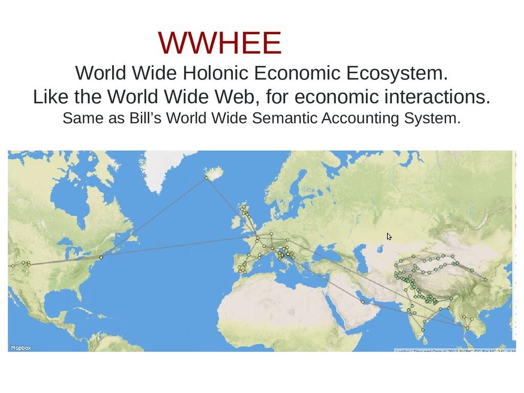 WWHEE World Wide Holonic Economic Ecosystem. Li...