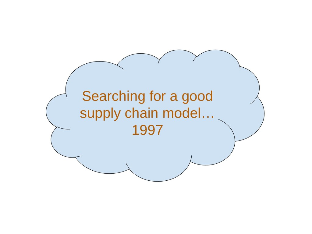 Searching for a good supply chain model… 1997