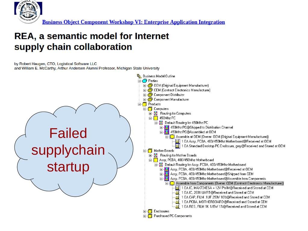 Failed supplychain startup