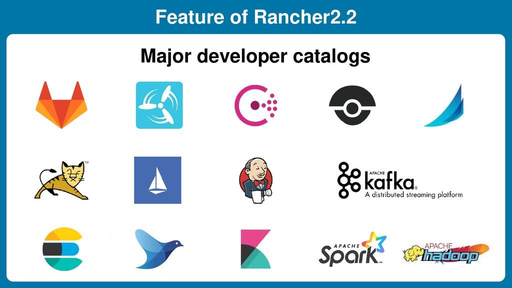 Feature of Rancher2.2 Major developer catalogs