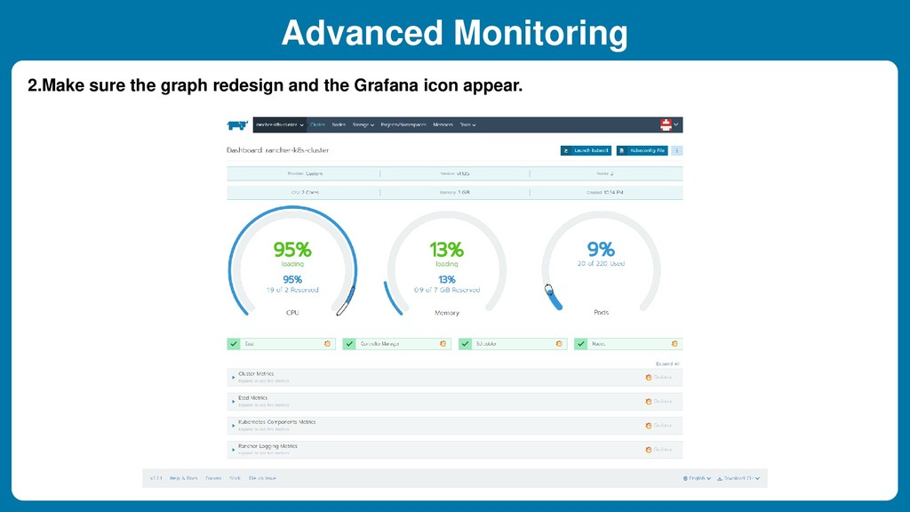 2.Make sure the graph redesign and the Grafana ...