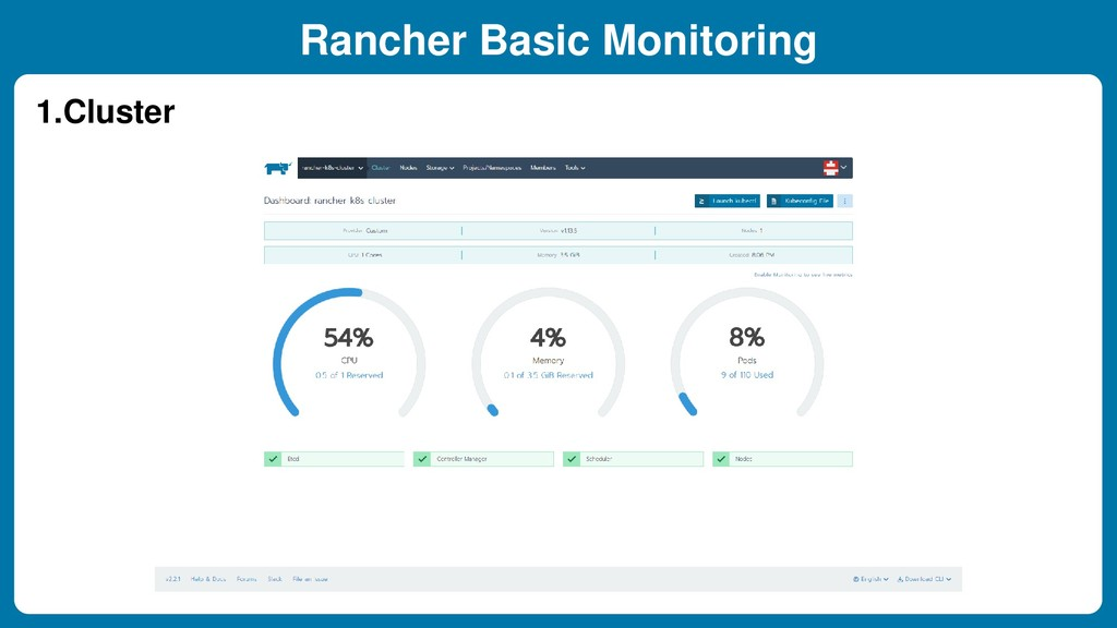 Rancher Basic Monitoring 1.Cluster
