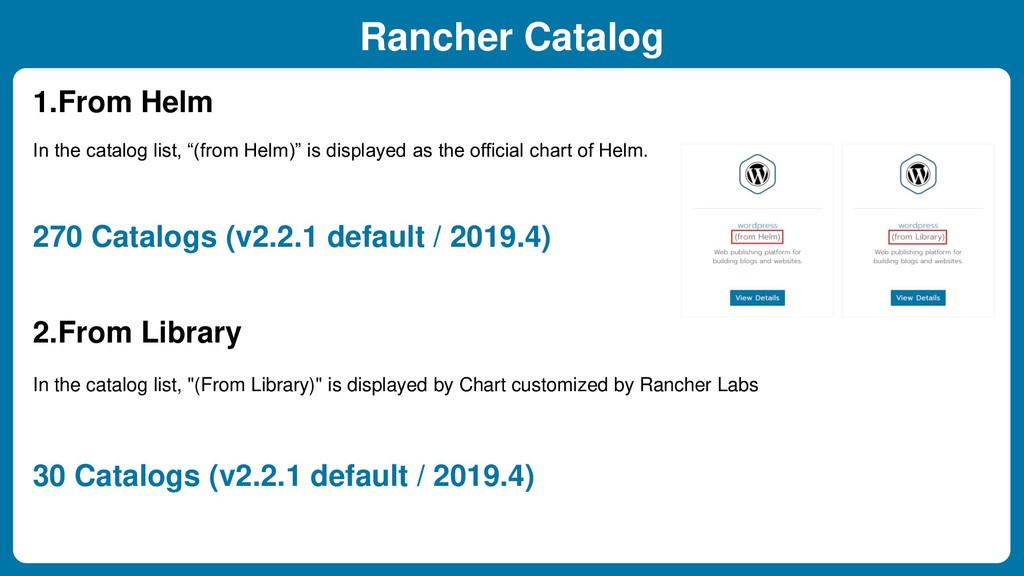 Rancher Catalog 1.From Helm 2.From Library In t...