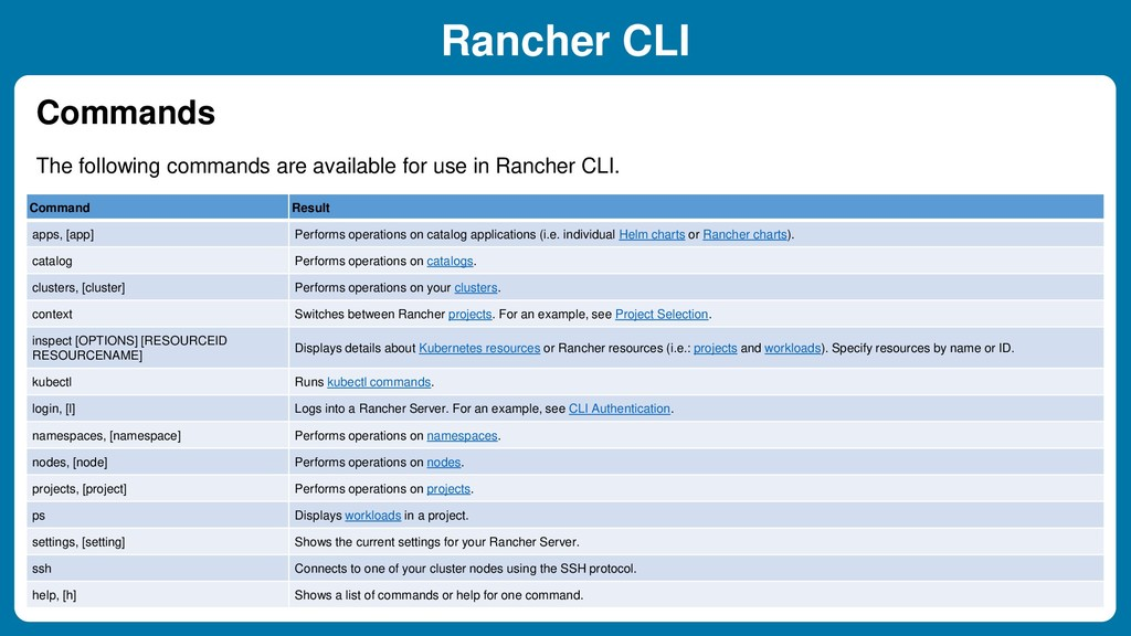 Rancher CLI Command Result apps, [app] Performs...