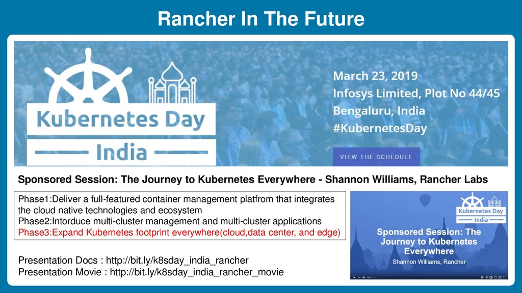 Rancher In The Future Phase1:Deliver a full-fea...