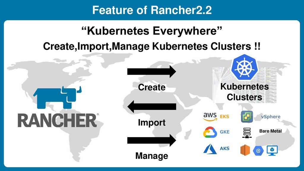 Feature of Rancher2.2 Kubernetes Clusters Creat...