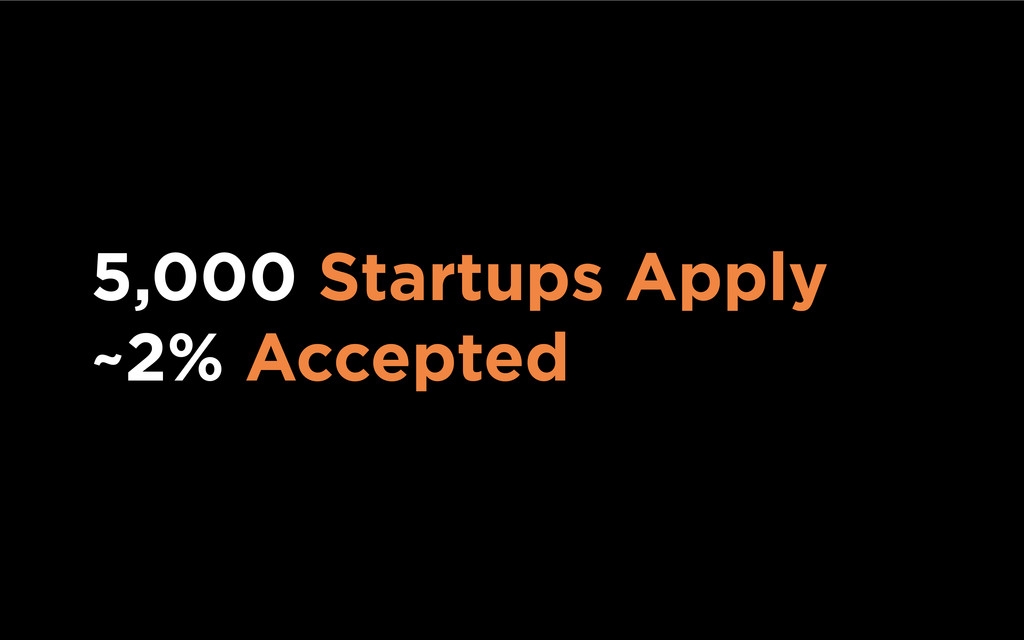 5,000 Startups Apply ~2% Accepted