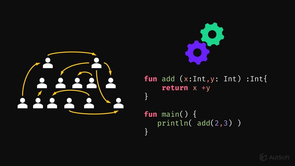 fun add (x:Int,y: Int) :Int{ return x +y } fun ...