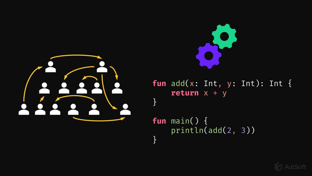 fun add(x: Int, y: Int): Int { return x + y } f...