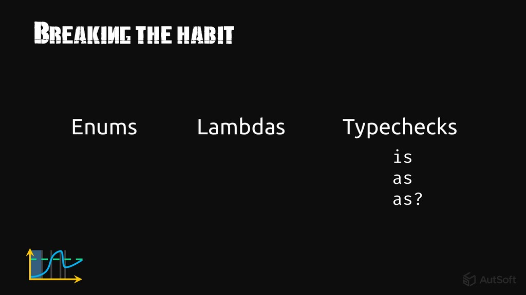 Breaking the habit Enums Lambdas Typechecks is ...