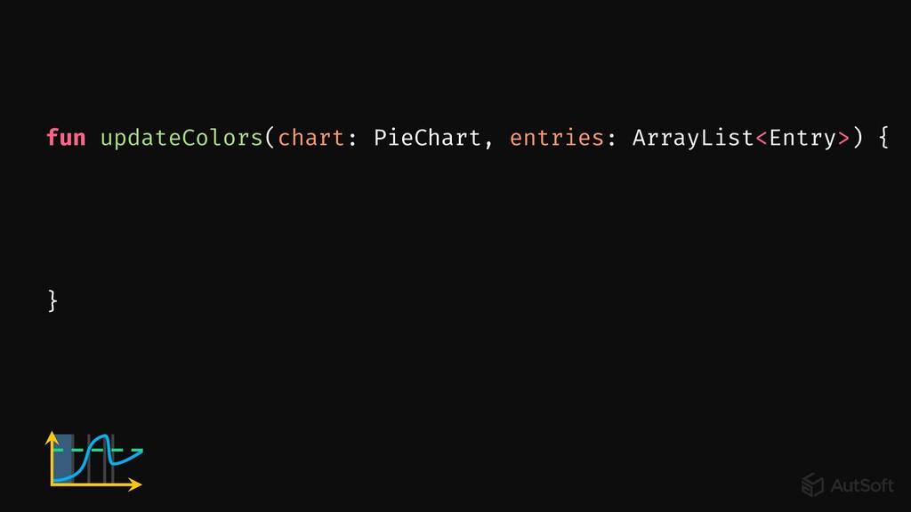 entries: ArrayList<Entry>) { fun updateColors(c...