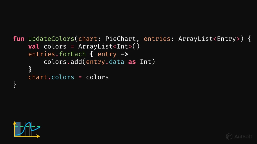 entries: ArrayList<Entry>) { fun updateColors(c...