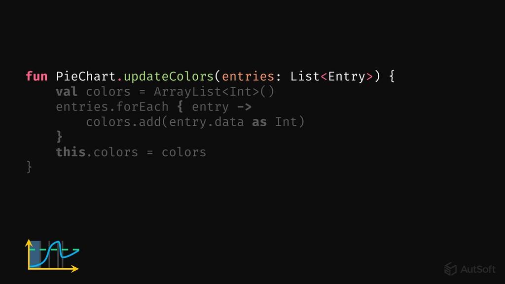 fun PieChart.updateColors(entries: val colors =...