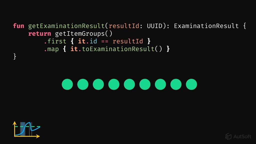 fun getExaminationResult(resultId: UUID): Exami...