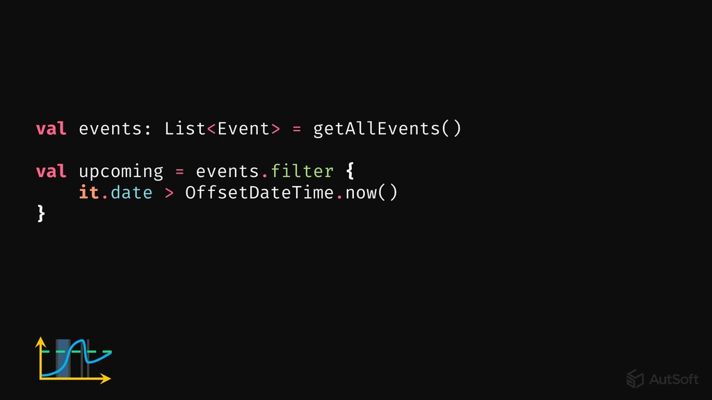 val events: List<Event> = getAllEvents() val up...