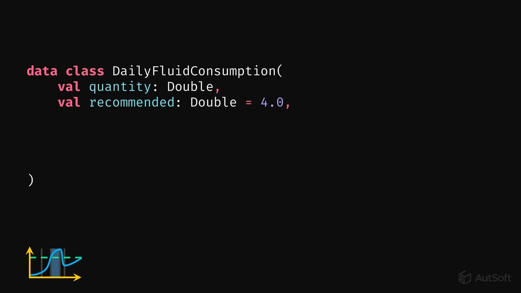 data class DailyFluidConsumption( val quantity:...