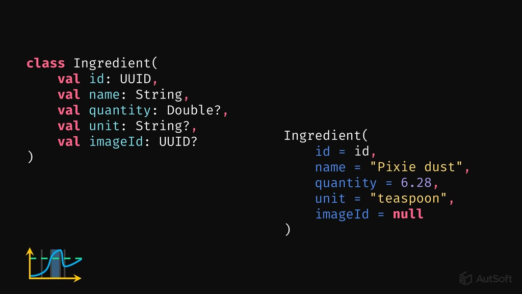 id = name = quantity = unit = imageId = id, 6.2...