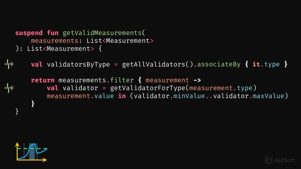 val validatorsByType = getAllValidators().assoc...