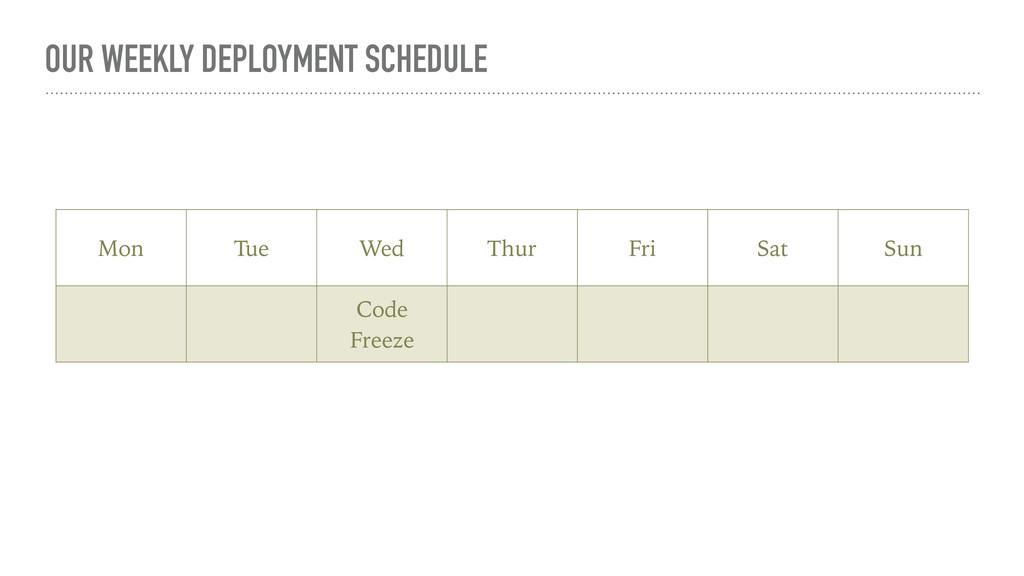 OUR WEEKLY DEPLOYMENT SCHEDULE Mon Tue Wed Thur...
