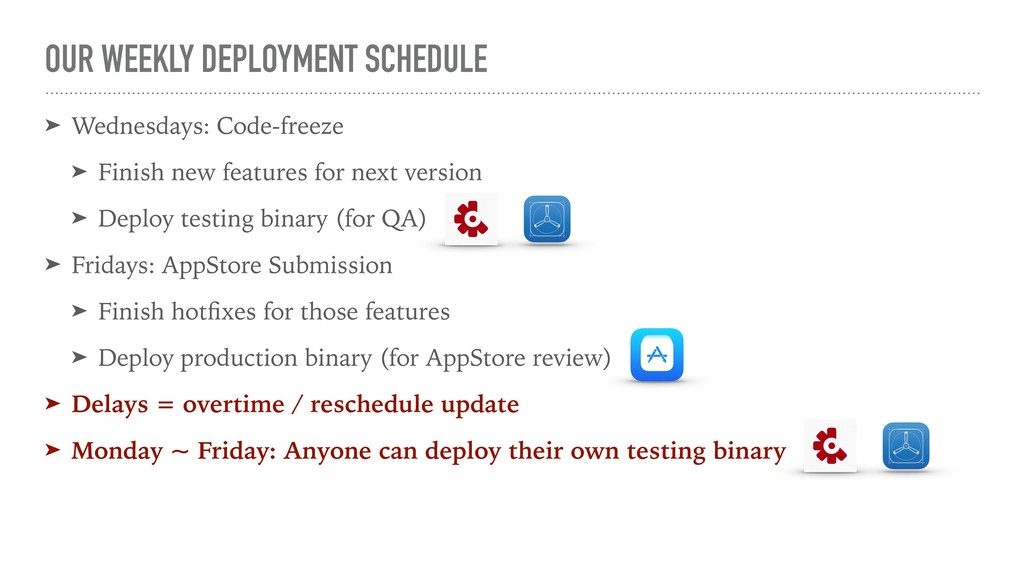 OUR WEEKLY DEPLOYMENT SCHEDULE ➤ Wednesdays: Co...