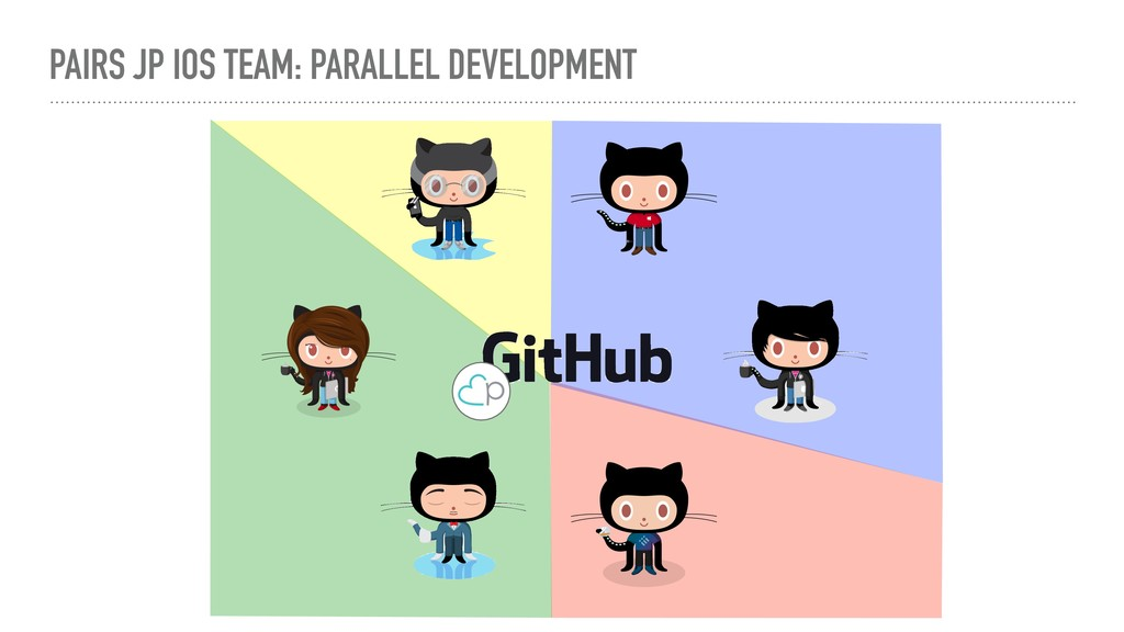 PAIRS JP IOS TEAM: PARALLEL DEVELOPMENT