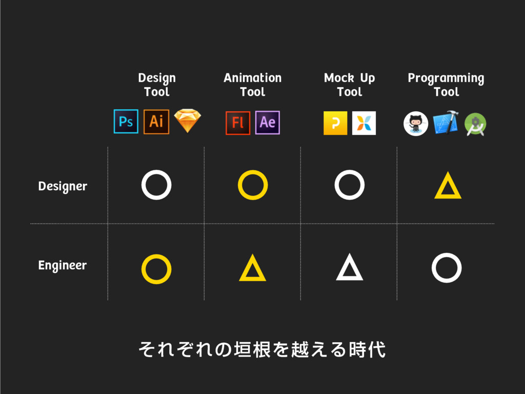 Designer Engineer Design Tool Animation Tool Mo...