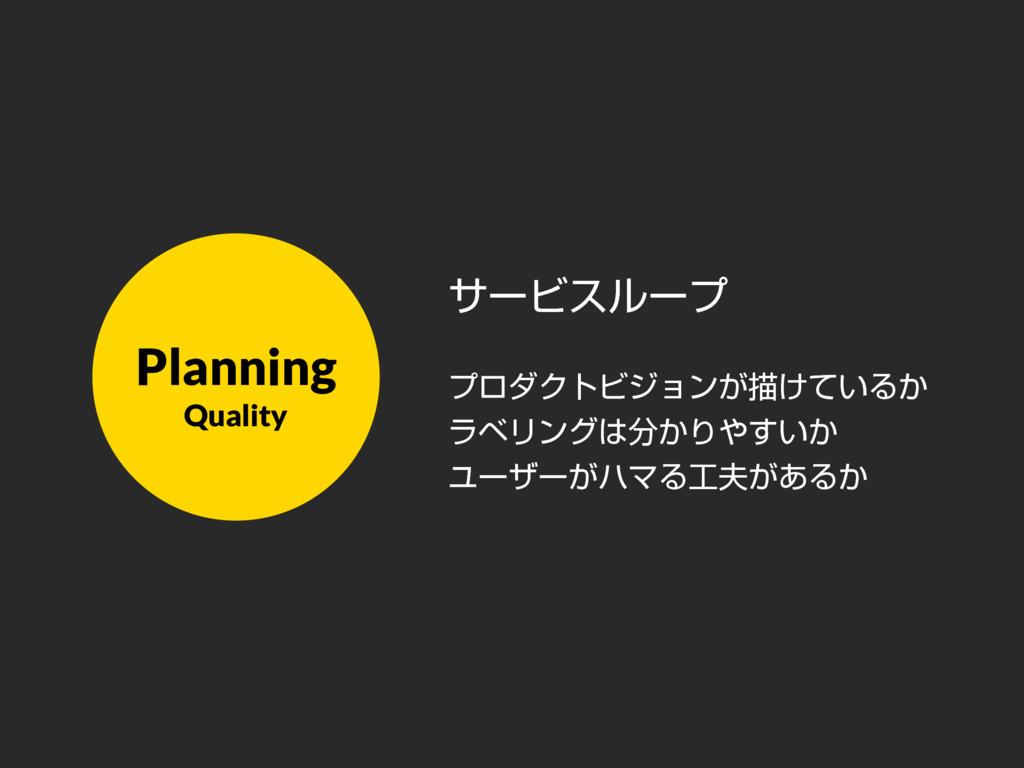 Planning Quality αʔϏεϧʔϓ ϓϩμΫτϏδϣϯ͕ඳ͚͍ͯΔ͔ ϥϕϦ...