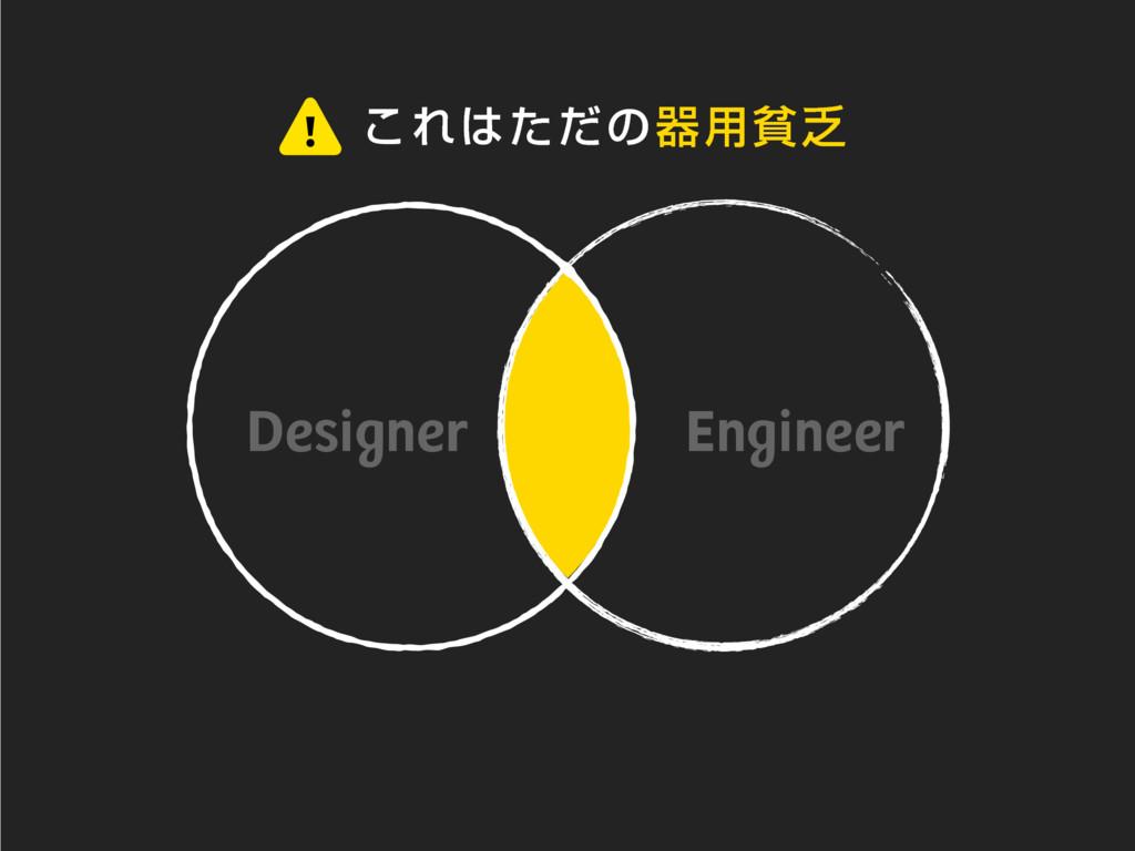 ͜Εͨͩͷث༻ශ Engineer Designer