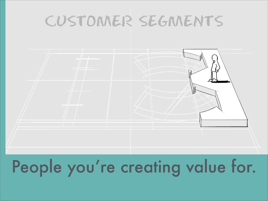 CUSTOMER SEGMENTS images by JAM People you're c...