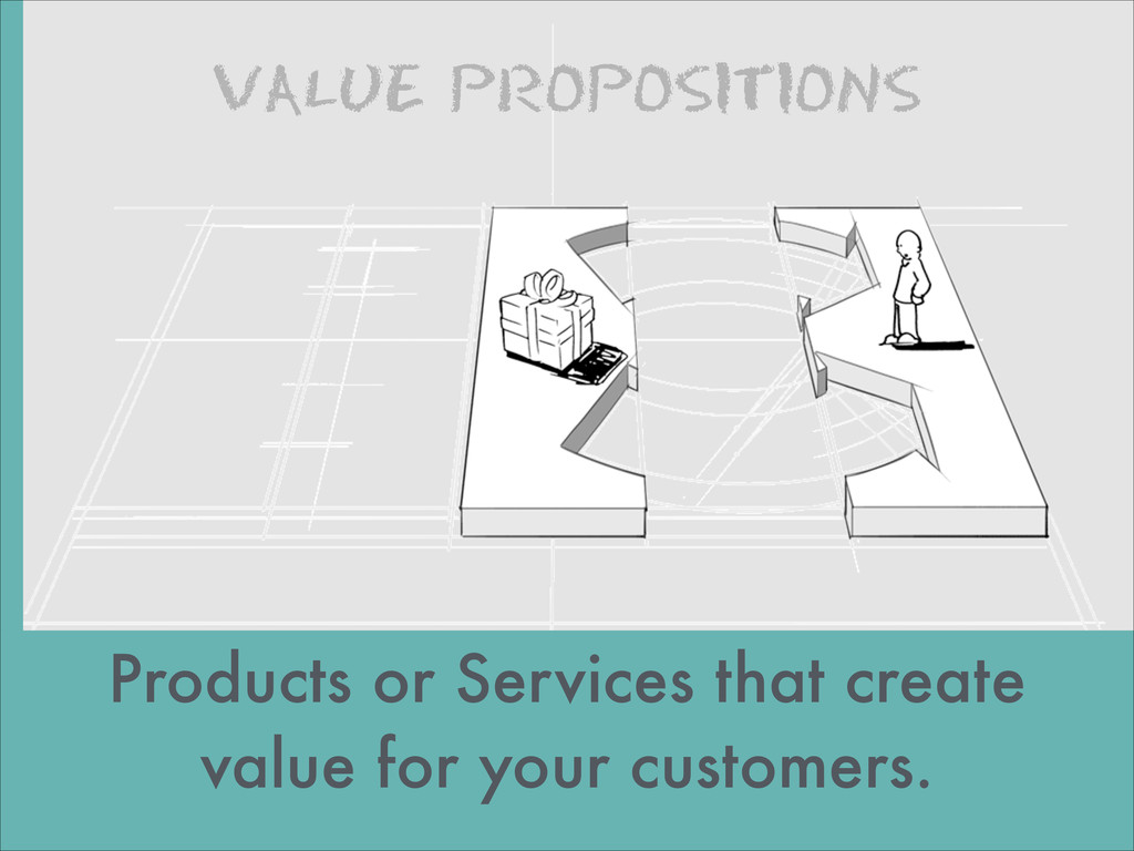 VALUE PROPOSITIONS images by JAM Products or Se...