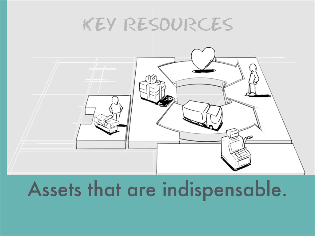 KEY RESOURCES images by JAM Assets that are ind...