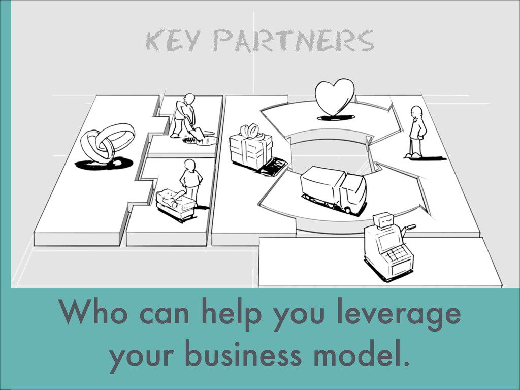 KEY PARTNERS images by JAM Who can help you lev...