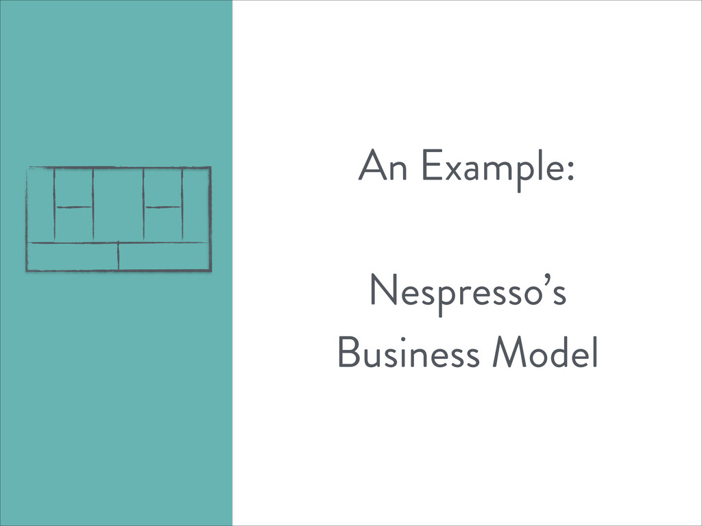 An Example: ! Nespresso's Business Model