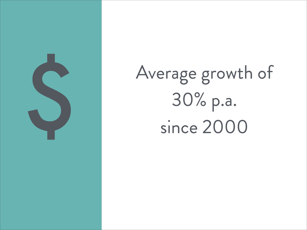 Average growth of 30% p.a. since 2000 $