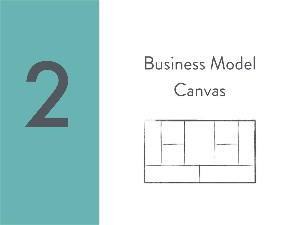 Business Model Canvas 2